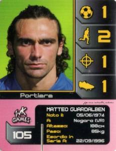 figurine calciatori palermo 2004-2005 Guardalben