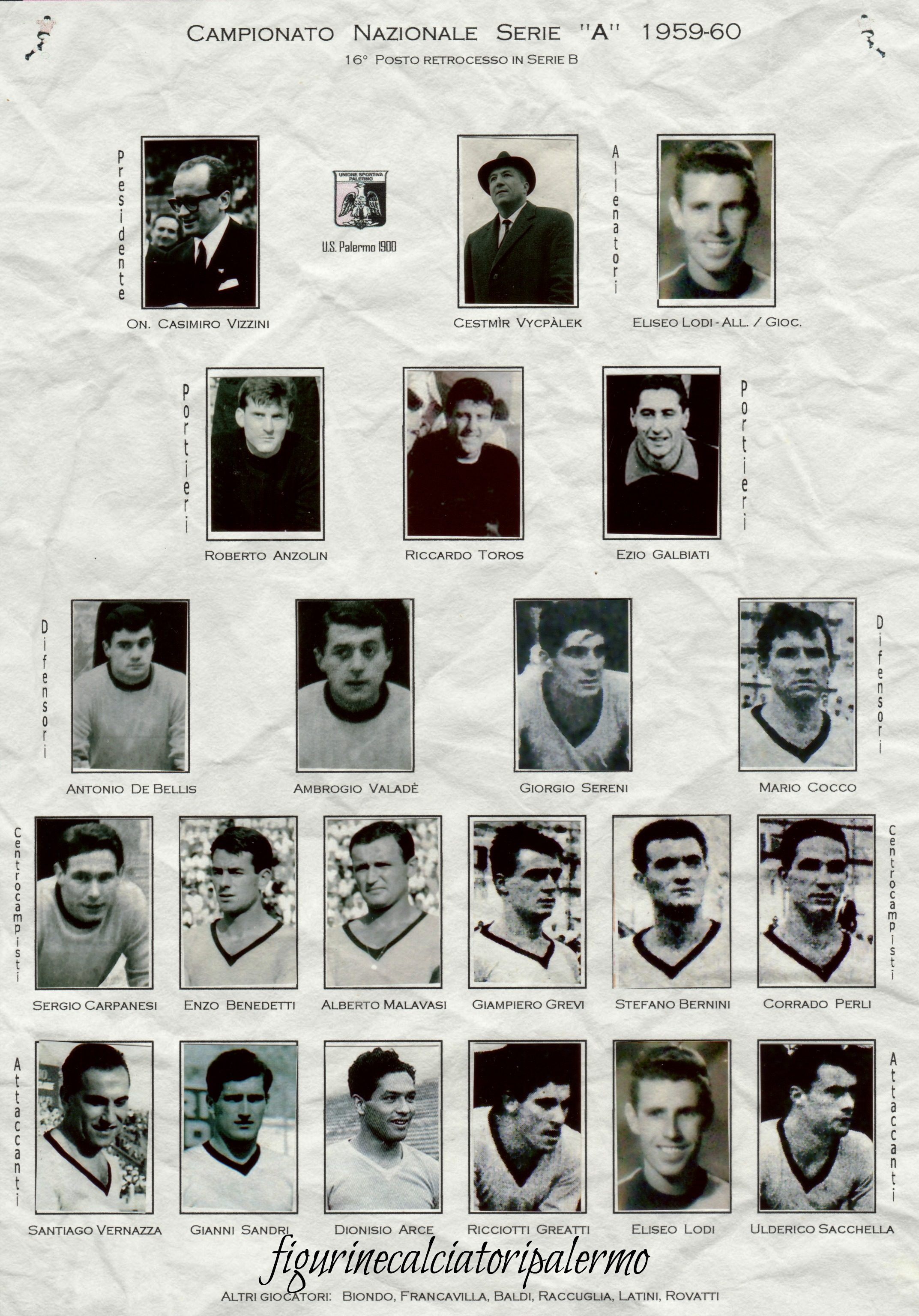 Rosa squadra 1959-1960